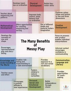 What are the benefits of messy play?