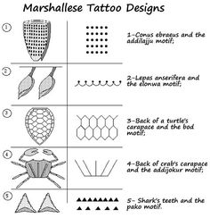 Tattoo History - Marshallese Tattoo Images - History of Tattoos and Tattooing Worldwide