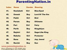 in Provide You With Largest Resource Of Baby Name. List Contain Indian Hindu Baby Names With Meanings. Pin The Best Name For Your Baby. Indian Hindu Baby Names, Hindu Girl Baby Names, Islamic Baby Names, Muslim Baby Boy Names, Hindu Names, Names Baby, List Of Girls Names, Girl Names With Meaning, Baby Names And Meanings