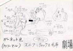 Moomins - Character Design Moomin House, Cartoon Shows, Animation Series, Oeuvre D'art, Storyboard, My Childhood, Anime Characters, Character Design, Study
