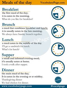 Vocabulary - Meals of the day