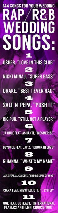 The perfect playlist for Rap or R&B Wedding