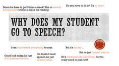 Presentation -- What Are Speech and Language Impairments? Receptive Language, Speech And Language, Language Development, Your Teacher, Public School, Speech Therapy, Teacher Resources, Presentation, Student