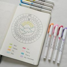 Nice inspiration for a tracker spread in my Bullet journal #bulletjournal #bujo #tracker