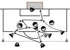 Trainingsform