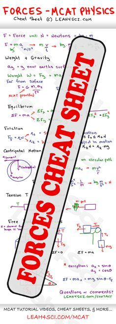 Algebra and trigonometry structure and method book 2 cars mcat forces study guide cheat sheet premed futuredoctor studytips fandeluxe Images