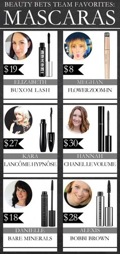 All-Time Favorite Mascaras | Beauty Bets