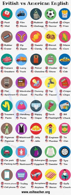 British English vs American English: 50 Differences Illustrated - ESL Teacher Best Picture For Bildu Teaching English Grammar, English Writing Skills, English Vocabulary Words, English Phrases, Learn English Words, English Language Learning, English Study, English Grammar For Kids, German Language