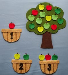 Apple Counting Baskets Felt Board Set $AU25  Children learn to recognise numerals, number words and counting to five.