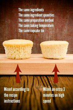 23 Trucos de pastelería que todos los que aman los postres necesitan conocer