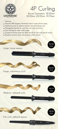 Lionesse Beauty Bar - How will your curl look? Eye For Beauty, Beauty Bar, All Things Beauty, Goddess Hairstyles, Curled Hairstyles, Cool Hairstyles, How To Do Curls, Hair Curling Tips, Voluminous Curls