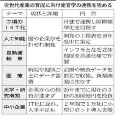 「IoT」日独連携へ 首相表明、先進工場で国際標準  :日本経済新聞