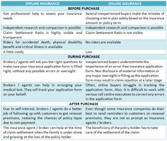 table_insurance_comparison_29May