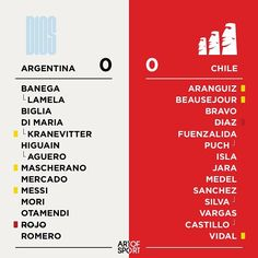 120 mins of football and nothing to show for it apart from a sore elbow for the ref.  Hate penalties  #copaamerica #argentina #messi #chile #vamos #roja
