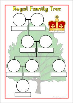 essay paper on family tree