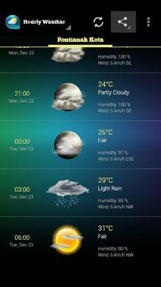 cuaca hari ini