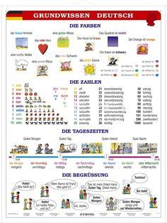 Farben, Zahlen, Tageszeiten, Begrüssung Deutsch Language, German Grammar, German Language Learning, Learn German, Germany, Study, Vegetable Garden, French Language, Vocabulary
