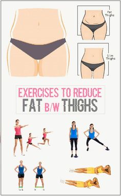 A common trouble spot on your Fat Between Thighs muscles can be difficult to target and slim down through standard exercises. While you can target your Fat Between Thighs muscles through exercise, how much you can change your thigh size depends on a range of other factors, including diet and genetics; your thighs may simply …