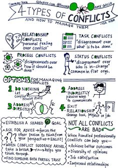 4 types of conflicts - By Tanmay Vora - Reflections on Leadership, Learning and Raising the Bar in a Constantly Changing World. Conflict Management, Change Management, Workforce Management, Formation Management, Amélioration Continue, Startup, Conflict Resolution, School Counseling, Elementary Counseling