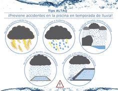 ¡Tips en caso de aguaceros y rayería!