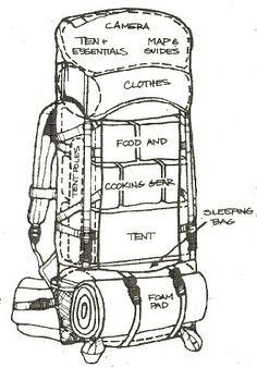 Packing pack._BE RESPECTFUL - LIKE IT BEFORE YOU REPIN IT !! _ Sponsored by International Travel Reviews. Rick Stoneking Sr. Tweet ITR @ IntlReviews Info#@InternationalTravelReviews#.com - (AutoReplyOnly)