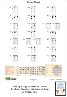 Ukulele fingering charts for each position of the seven chords, Major, Minor and Seventh set up in a vertical format for easy reading and putting in your Jam Notebook. Available at Amazon.com $14.95