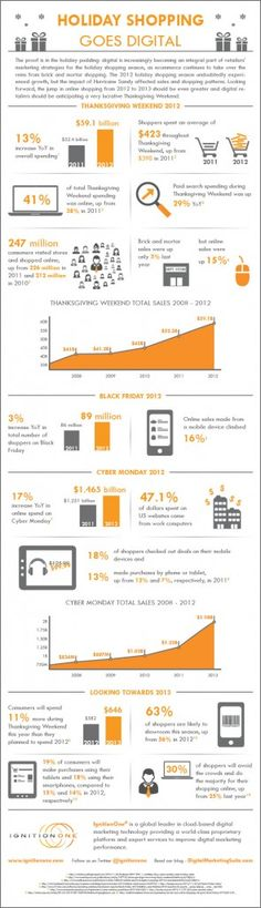 Holiday Shopping Goes Digital #infographic