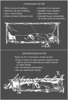 Survival Skills Treatment For Shock