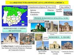 HISTORIA DEL ARTE: PANORÁMICA DE LA ARQUITECTURA ROMÁNICA EUROPEA