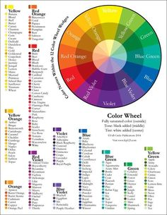 Color names are subjective-my strawberry might be your raspberry so actual formulae are more dependable. Color Names Within the 12 Color Wheel Wedges — Full Circle Publications
