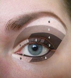 How to Do Your Eye Makeup Correctly - BollywoodShaadis.com
