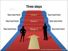 Steps - to illustrate a process or progression