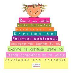 Une petite liste des courses pour l'estime de soi. Qu'en pensez-vous ? Mindfulness For Kids, Challenge, French Quotes, Positive Messages, Positive Attitude, Motivation, Social Skills, Self Esteem, Classroom Management