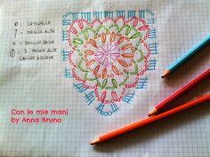 Con le mie mani by Anna Bruno: Tutorial granny crochet