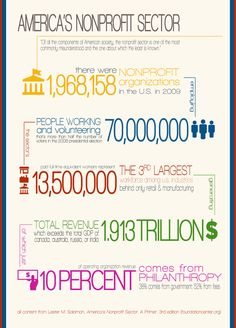Fantastic infographic about the true power and influence of the #nonprofit sector. We're no joke!