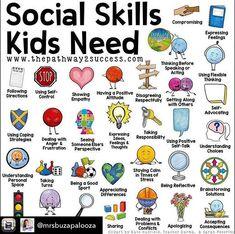 Social skills for kids Kids learning Parenting Raising kids Kids education Social Skills For Kids, Social Work, Life Skills Kids, Teaching Social Skills, Skills List, Social Skills Autism, Social Skills Lessons, Teaching Manners, Coping Skills