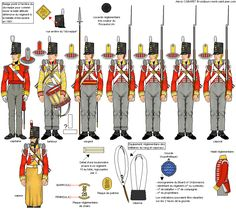 28th Regiment of Foot