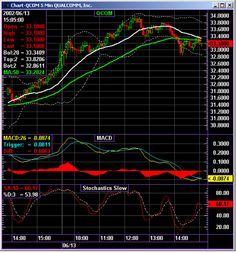 Stock Trading Software   charts.png