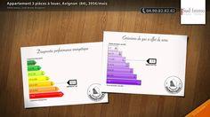 Appartement 3 pièces à louer, Avignon  (84), 395€/mois