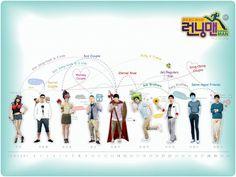 They are a full members of Running Man. There are (from left) Lizzy, HaHa, Song Ji Hyo, Kang Gary, Kim Jong Kook, Yoo Jae Suk, Ji Suk Jin, Lee Kwang Soo, and Song Joong Ki.