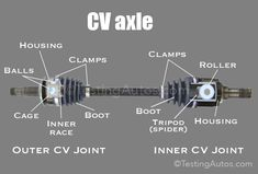 Signs of a bad CV axle When does a CV axle need to be replaced? Car Repair Service, Auto Service, Diy Auto Repair, Car Facts, Brakes Car, Automotive Engineering, Race Engines, Car Engine, Mechanical Engineering