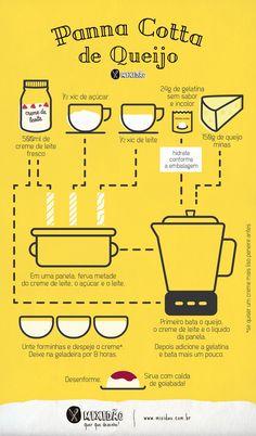 Receita ilustrada de Panna Cotta de queijo com calda de goiabada. Um ótimo doce para quem gosta de Romeu e Julieta, além de ser muito fácil e rápido de preparar. Ingredientes: Creme de leite fresco, leite, açúcar, queijo e gelatina.