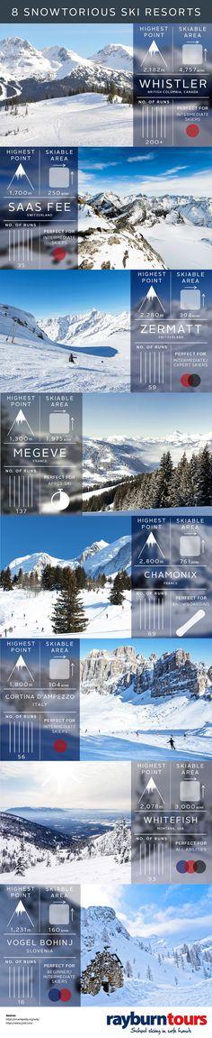 8 Snow torious Ski Resorts #Infographic