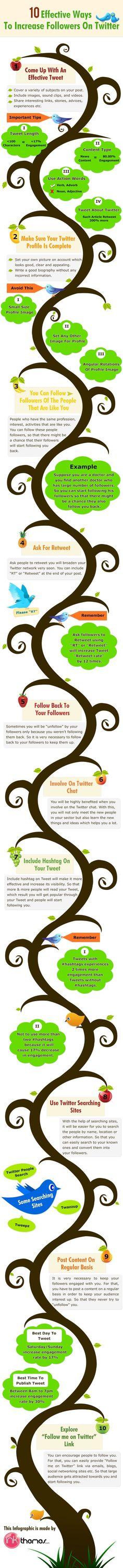Meer volgers op #Twitter krijgen? 10 tips om dat voor elkaar te krijgen! - #infographic #socialmedia