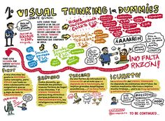 Pizarra con garabatos: Visual Thinking en mi aula (01)