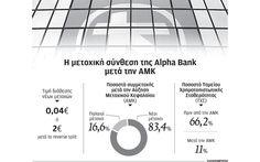 1,16 δισ. ευρώ άντλησε η Εθνική Τράπεζα   Επιχειρήσεις   Η ΚΑΘΗΜΕΡΙΝΗ