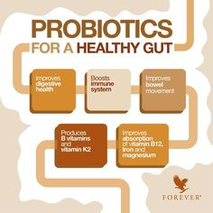 Forever Active Probiotic With an exclusive, patented encapsulation technology that protects the probiotics then releases a unique combination of six beneficial strains of microbes. Forever Active Probiotic is the only shelf-stable, 6-strain probiotic on the market today that requires no refrigeration. And what's great about Forever Active Probiotic is that it works in tandem with our patented Aloe Vera. #gabokakucko