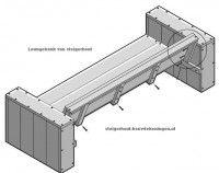 Doe het zelf voorbeeld van een tuinbank Extra Large -  gratis bouwtekeningen voor een loungebank van steigerhout.