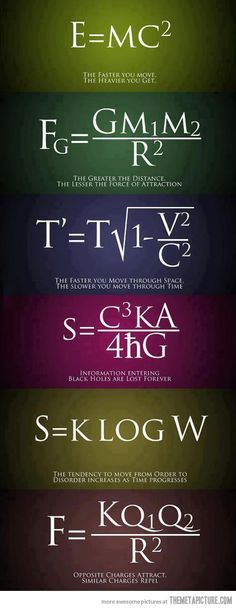 More than an Equation !