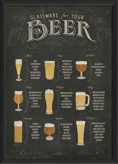 The Artwork Factory Beer Glassware Poster Framed Vintage Advertisement